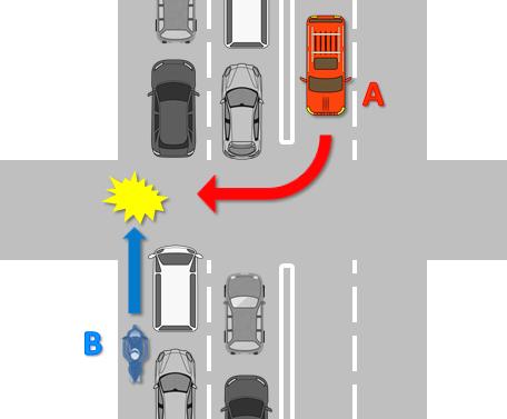 悲惨な交通事故に遭遇
